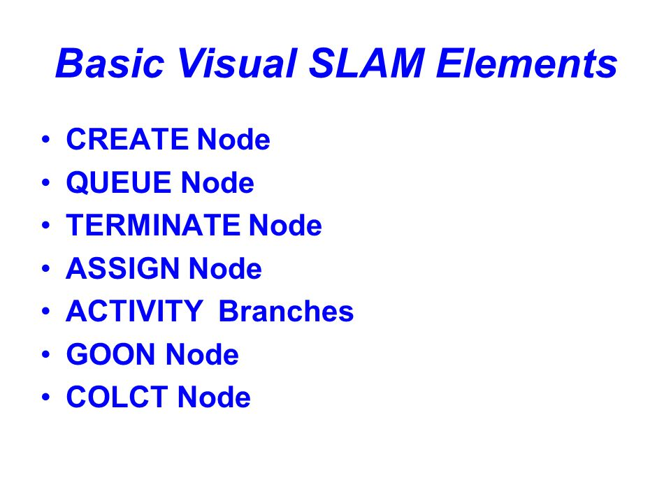 Basic Visual SLAM Elements