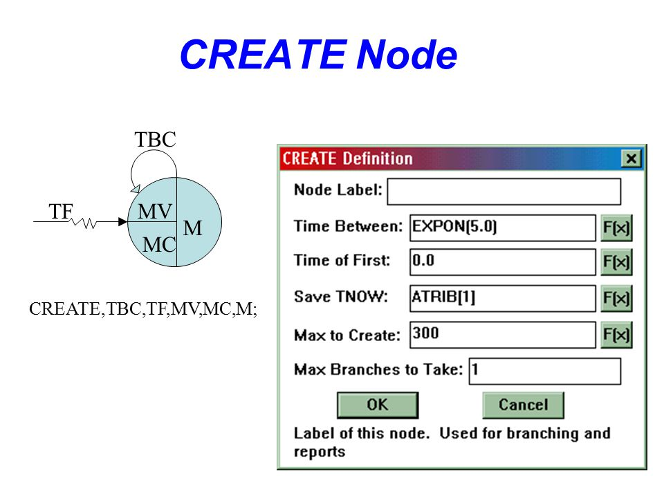 CREATE Node TF MC MV M TBC CREATE,TBC,TF,MV,MC,M;