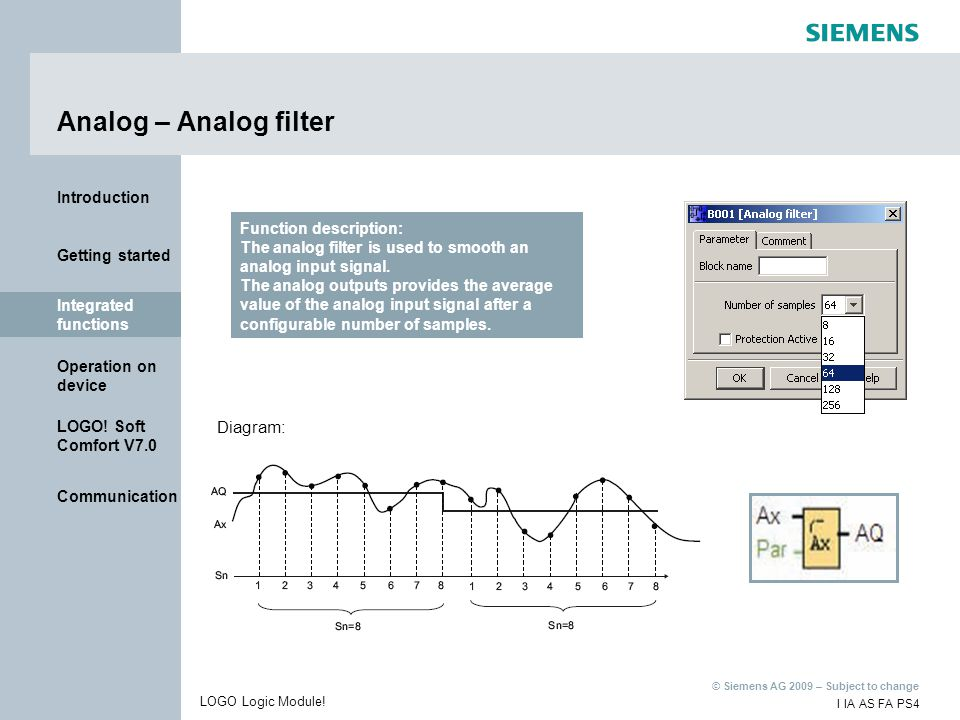 Analog – Analog filter Diagram: Function description: