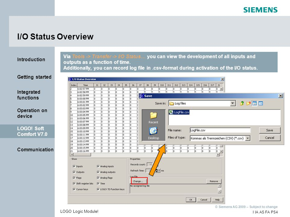 I/O Status Overview