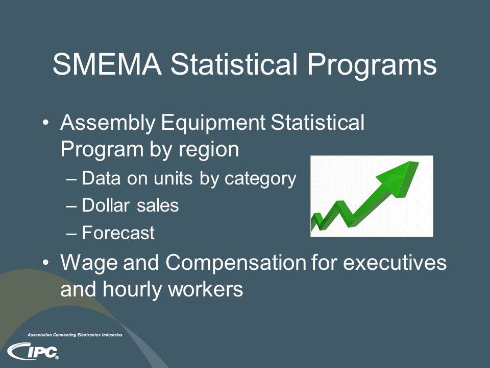SMEMA Statistical Programs