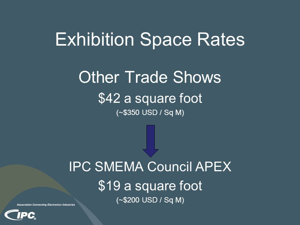 Exhibition Space Rates