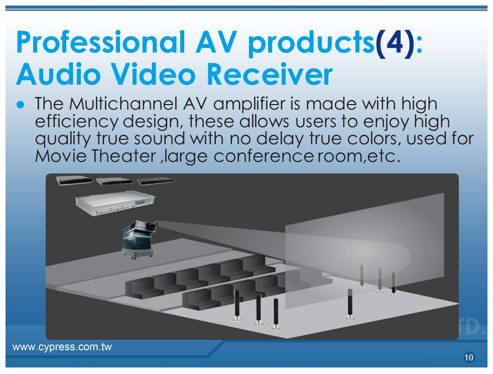 Professional AV products(4): Audio Video Receiver