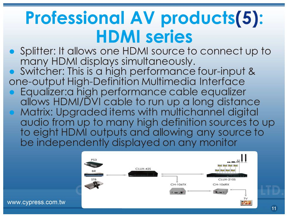 Professional AV products(5): HDMI series