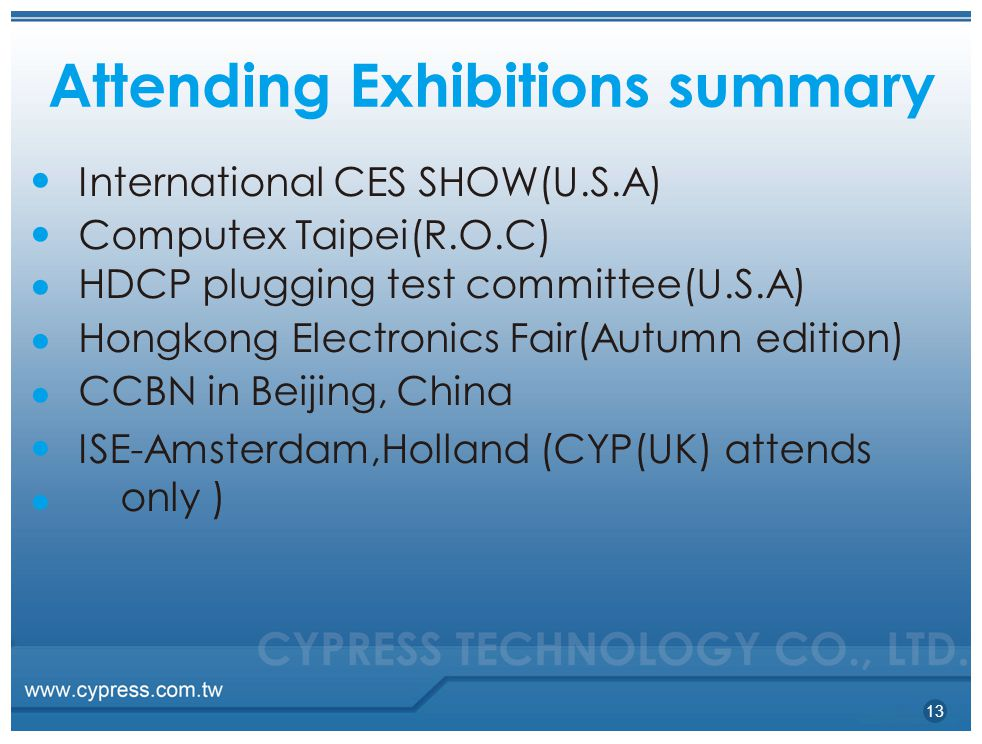 Attending Exhibitions summary