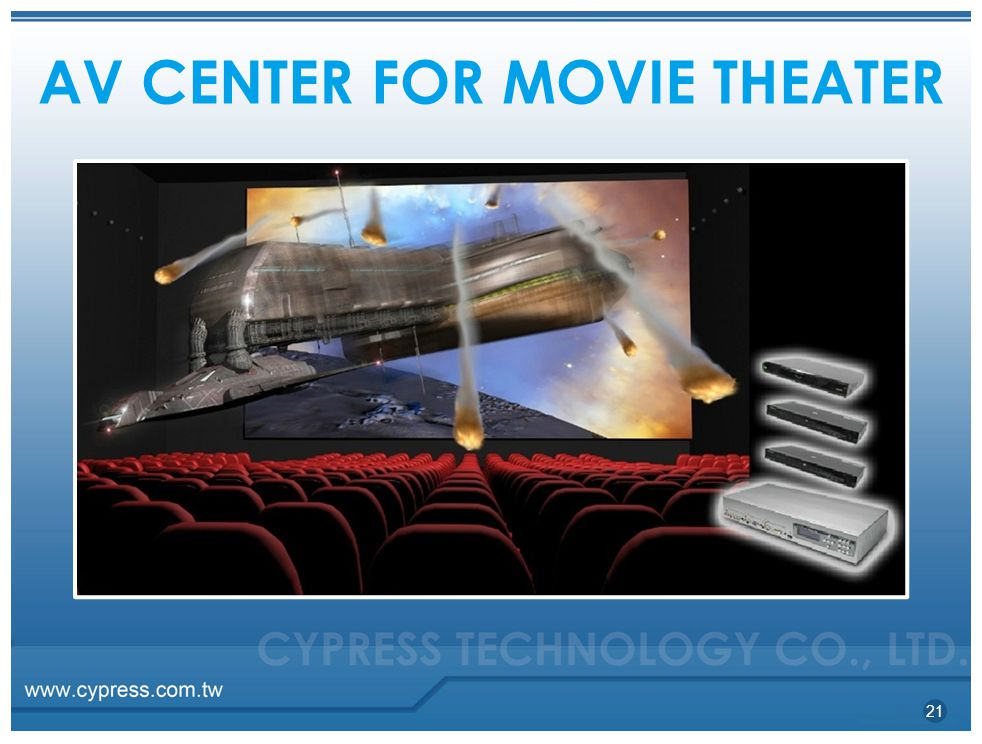 AV CENTER FOR MOVIE THEATER