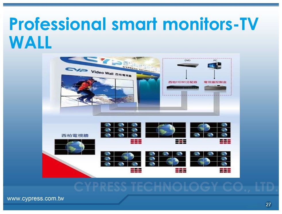 Professional smart monitors-TV WALL