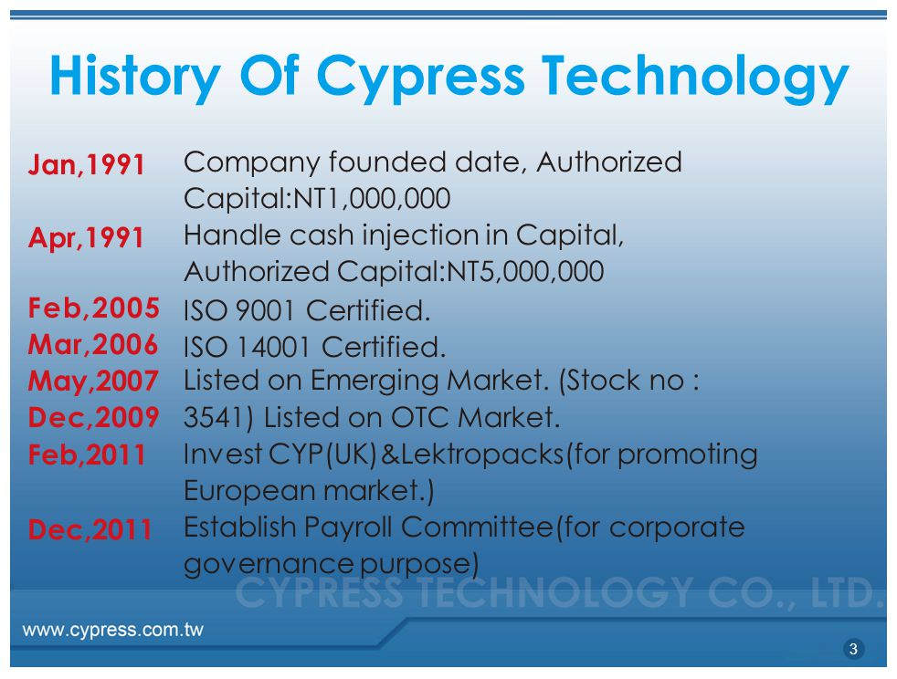 History Of Cypress Technology