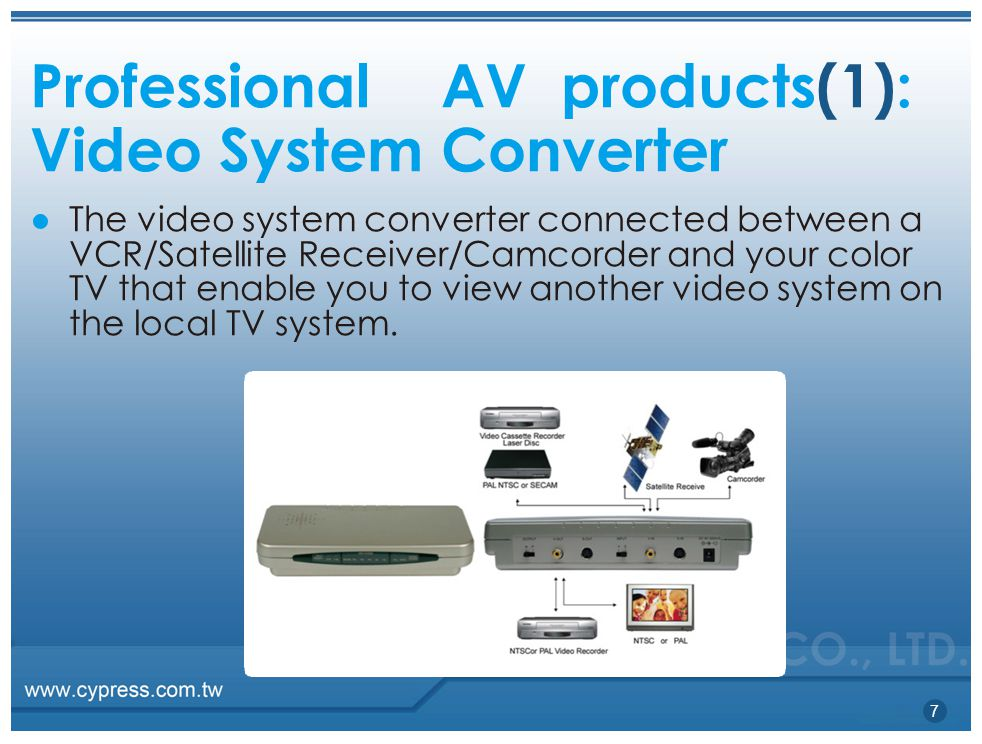 Professional AV products(1): Video System Converter