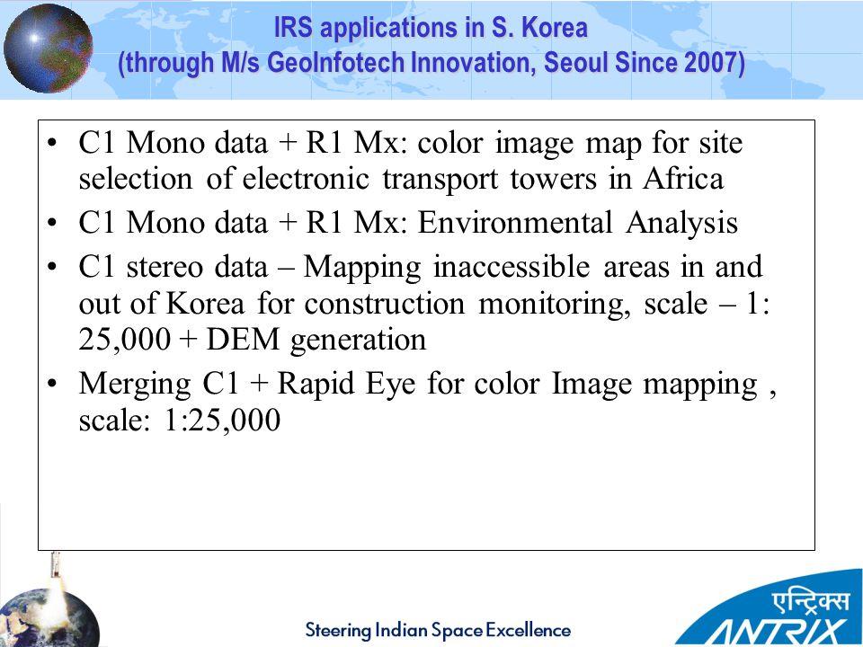 C1 Mono data + R1 Mx: Environmental Analysis