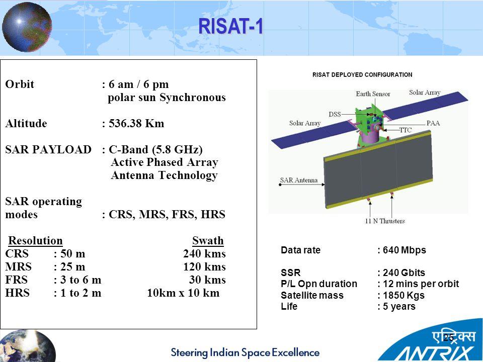RISAT-1 Orbit : 6 am / 6 pm polar sun Synchronous Altitude : 536.38 Km