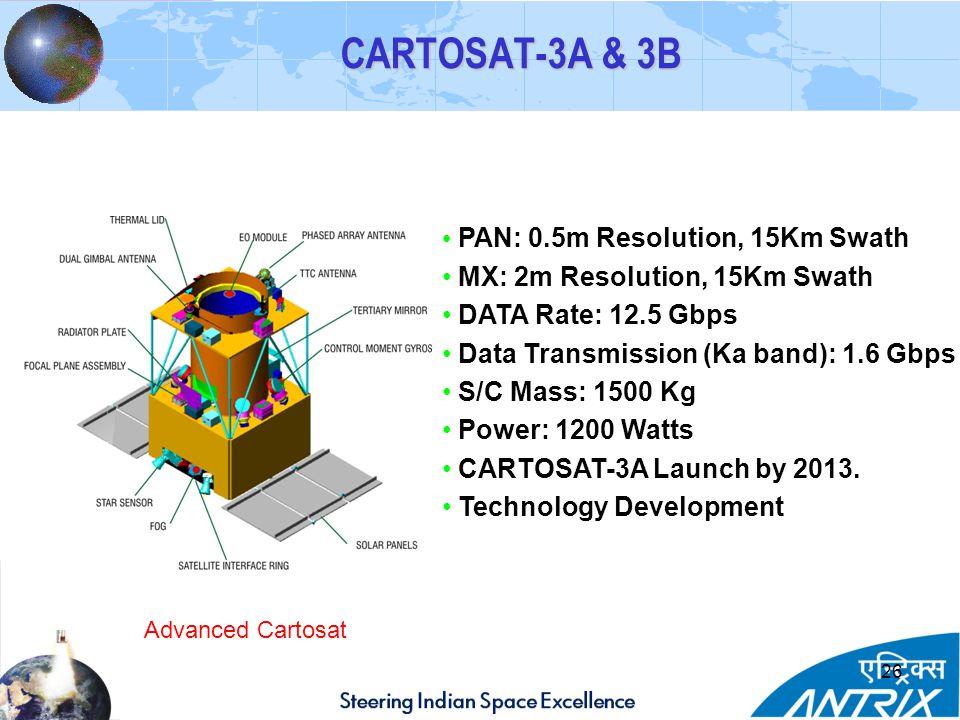 CARTOSAT-3A & 3B PAN: 0.5m Resolution, 15Km Swath