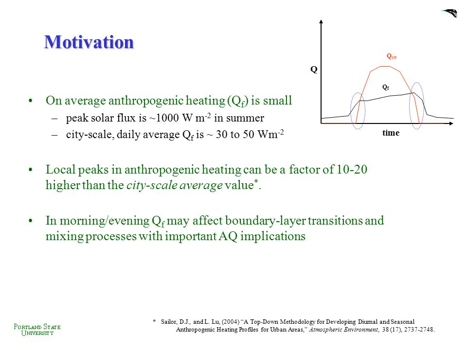 Motivation On average anthropogenic heating (Qf) is small