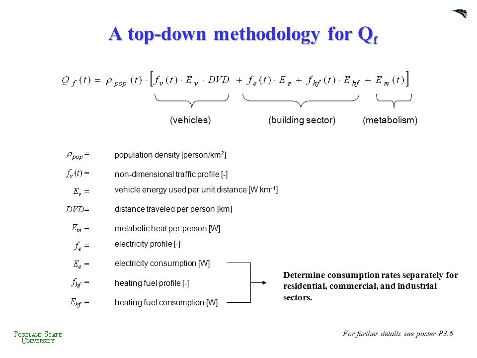 A top-down methodology for Qf