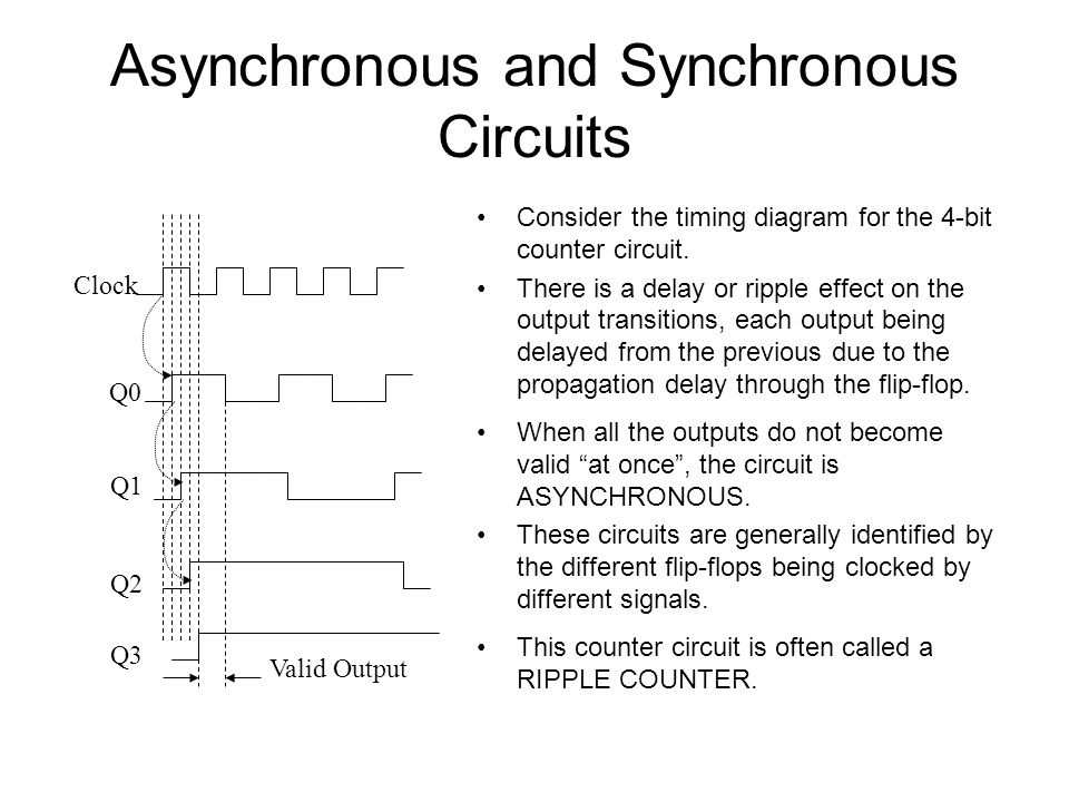 Asynchronous and Synchronous Circuits