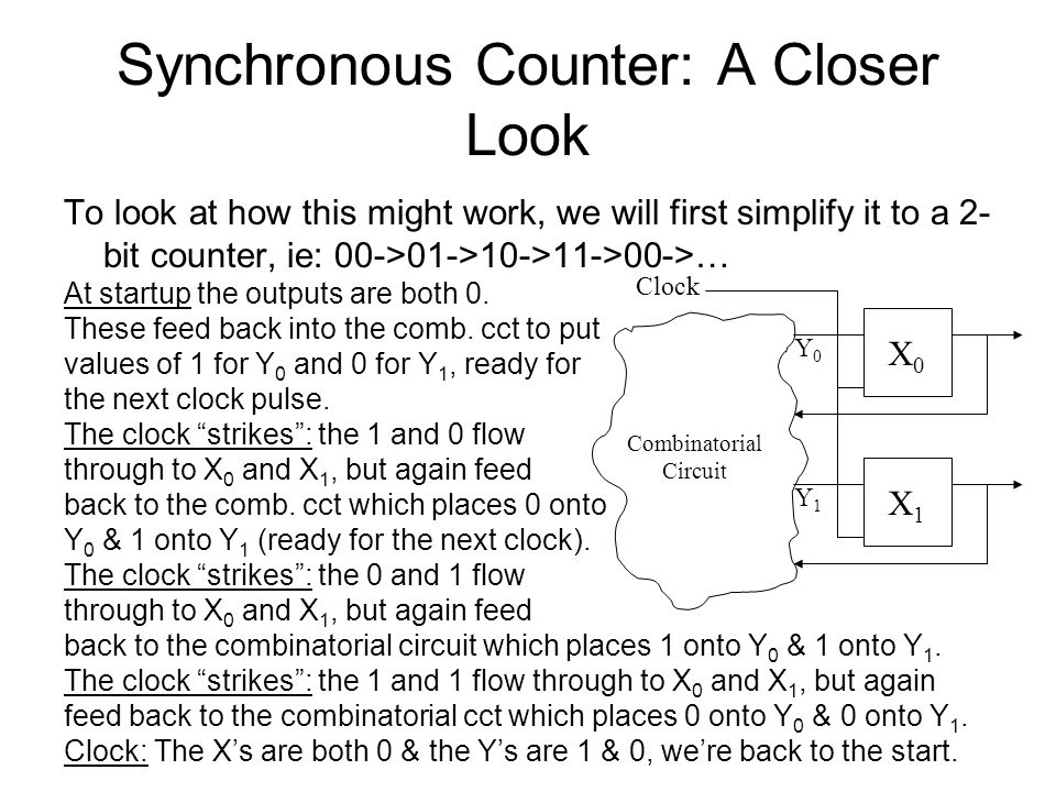 Synchronous Counter: A Closer Look