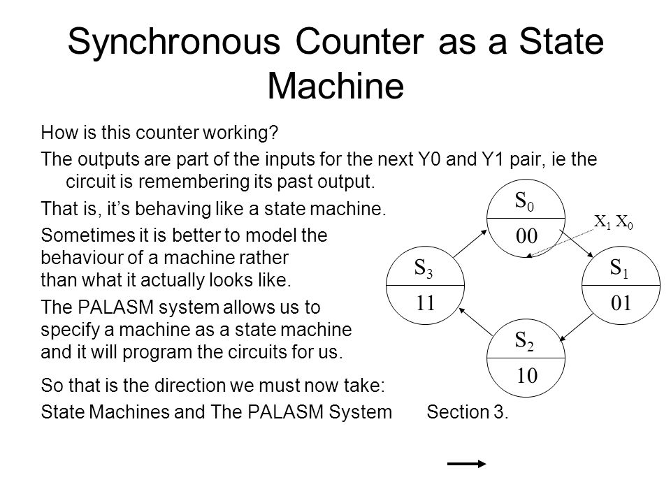 Synchronous Counter as a State Machine