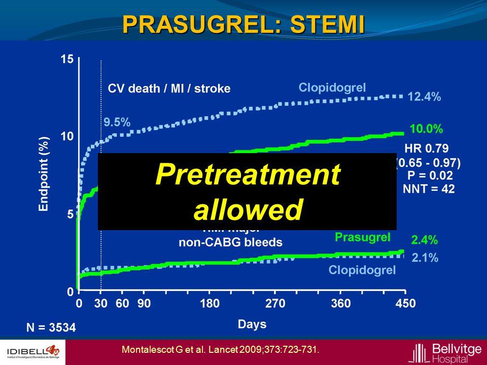 Pretreatment allowed PRASUGREL: STEMI