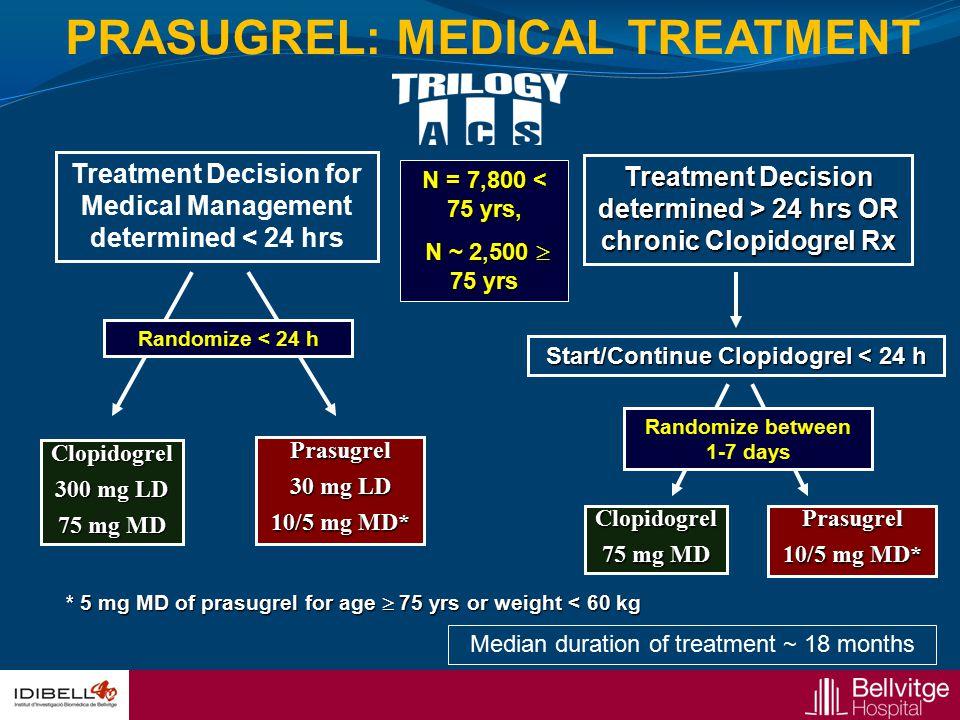 PRASUGREL: MEDICAL TREATMENT