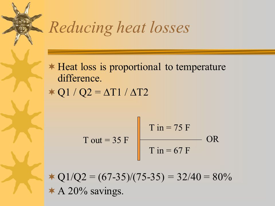 Reducing heat losses Heat loss is proportional to temperature difference. Q1 / Q2 = T1 / T2. Q1/Q2 = (67-35)/(75-35) = 32/40 = 80%
