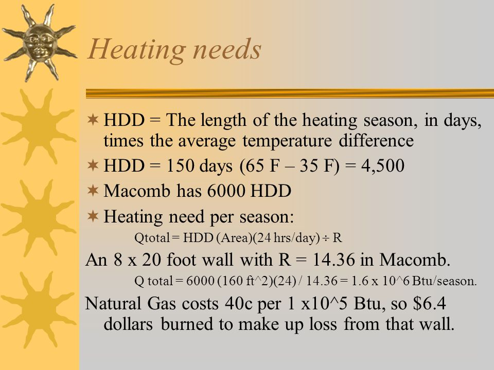 Heating needs HDD = The length of the heating season, in days, times the average temperature difference.