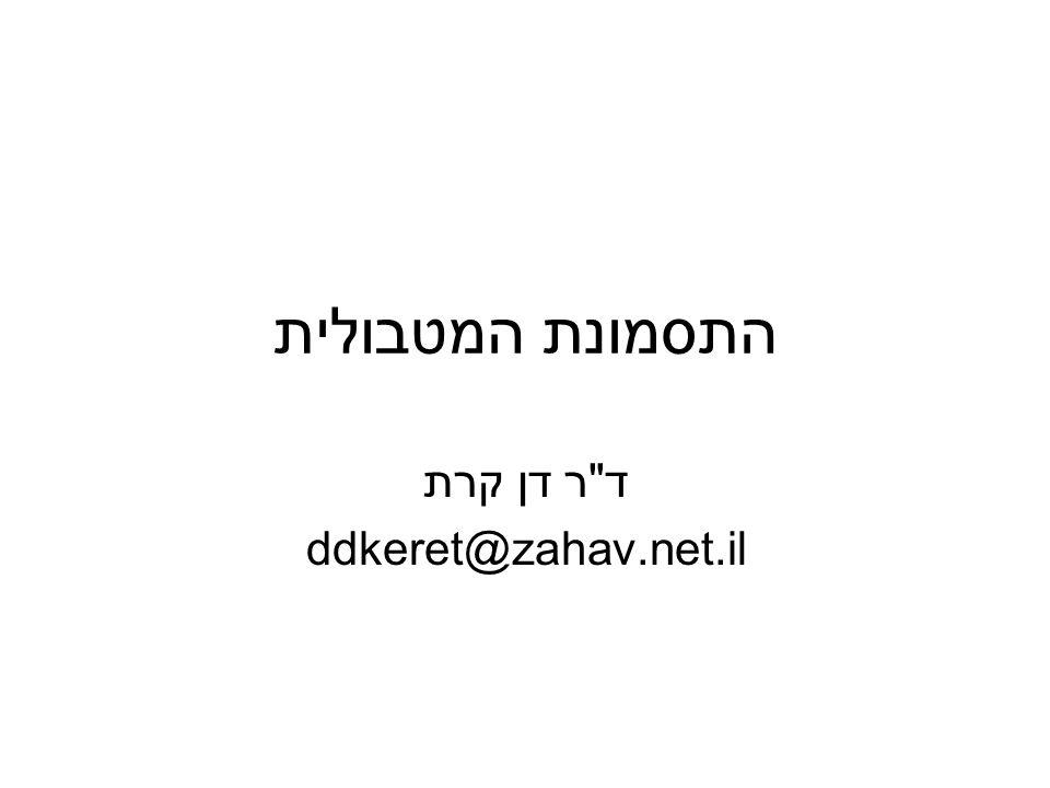 ד ר דן קרת ddkeret@zahav.net.il