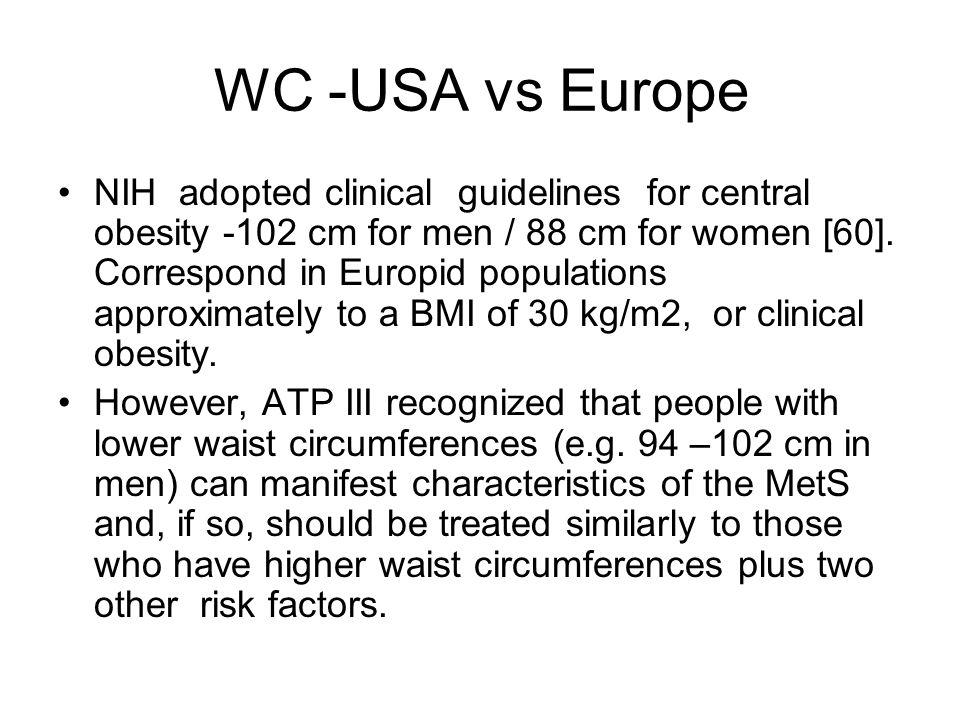 WC -USA vs Europe