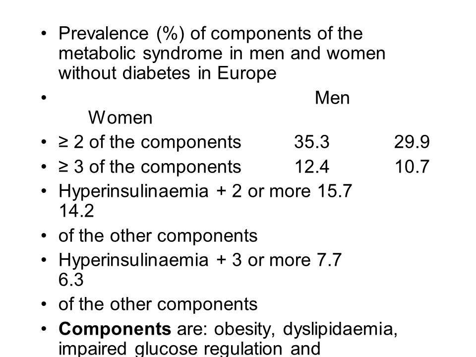 Prevalence (%) of components of the metabolic syndrome in men and women without diabetes in Europe