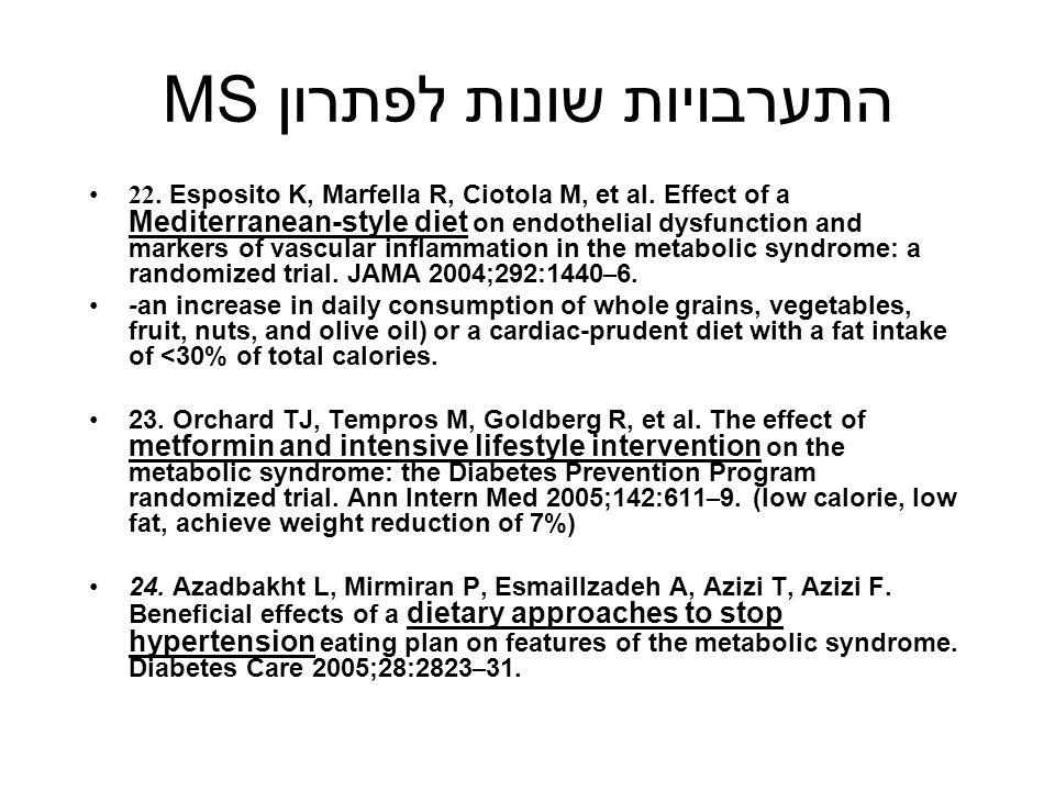התערבויות שונות לפתרון MS