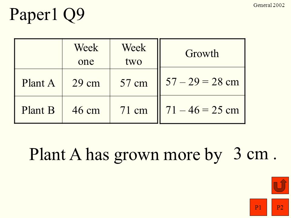 Plant A has grown more by 3 cm .