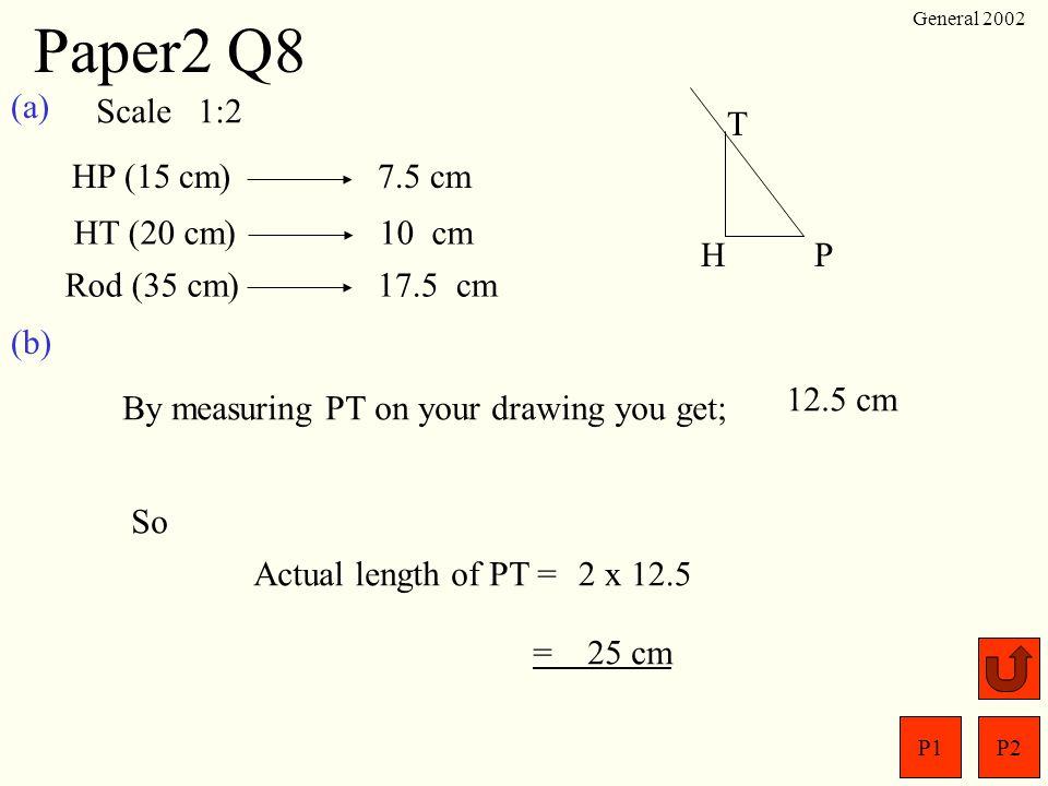 Paper2 Q8 (a) Scale 1:2 T HP (15 cm) 7.5 cm HT (20 cm) 10 cm H P