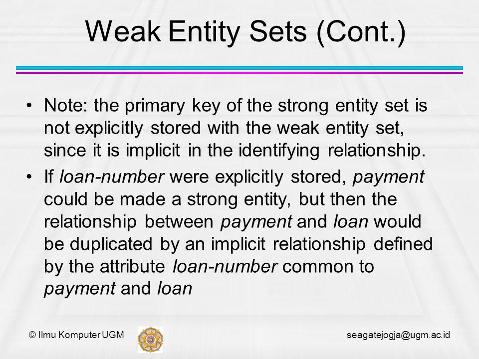 Weak Entity Sets (Cont.)