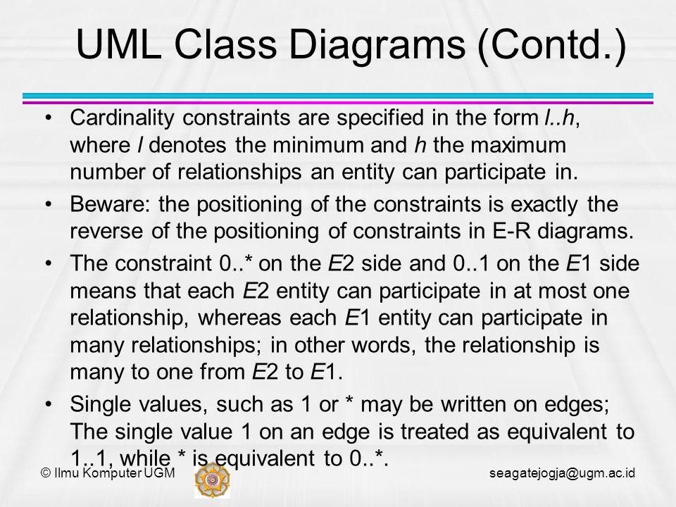UML Class Diagrams (Contd.)