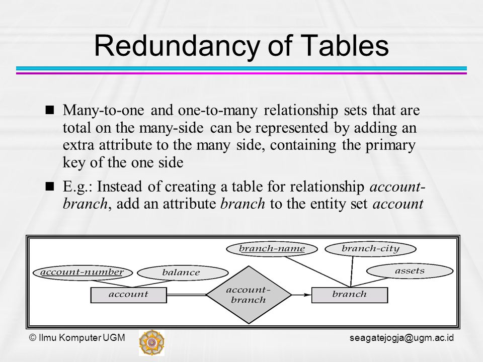 Redundancy of Tables