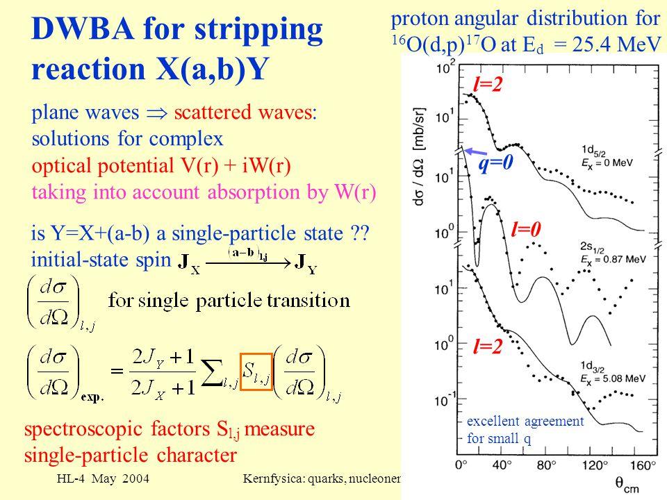 DWBA for stripping reaction X(a,b)Y