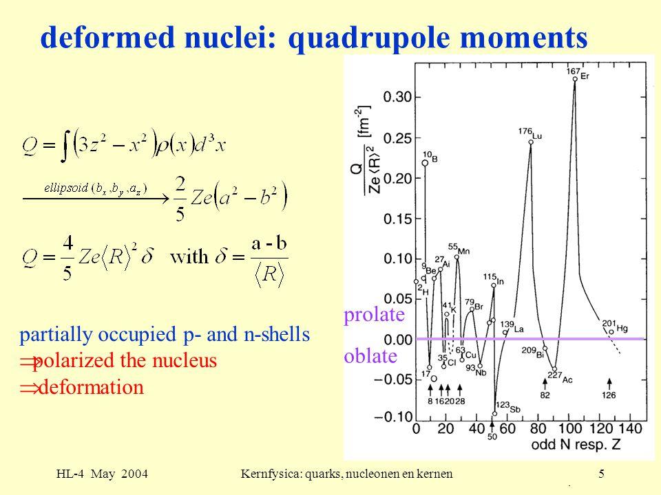 deformed nuclei: quadrupole moments