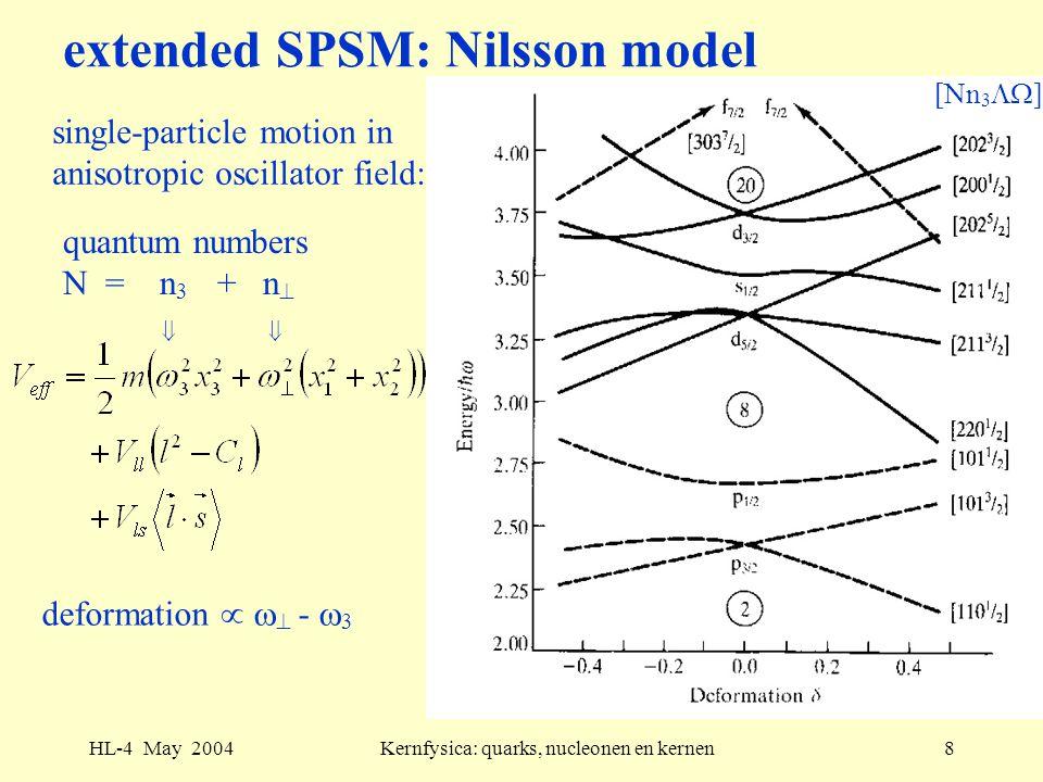 extended SPSM: Nilsson model