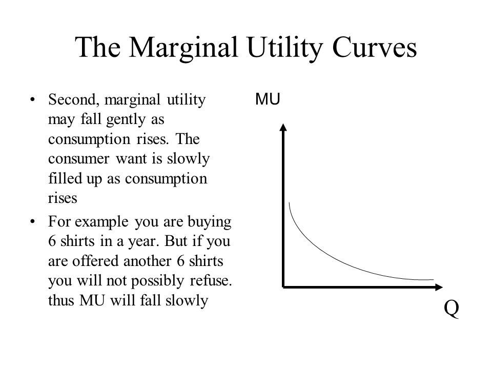 The Marginal Utility Curves