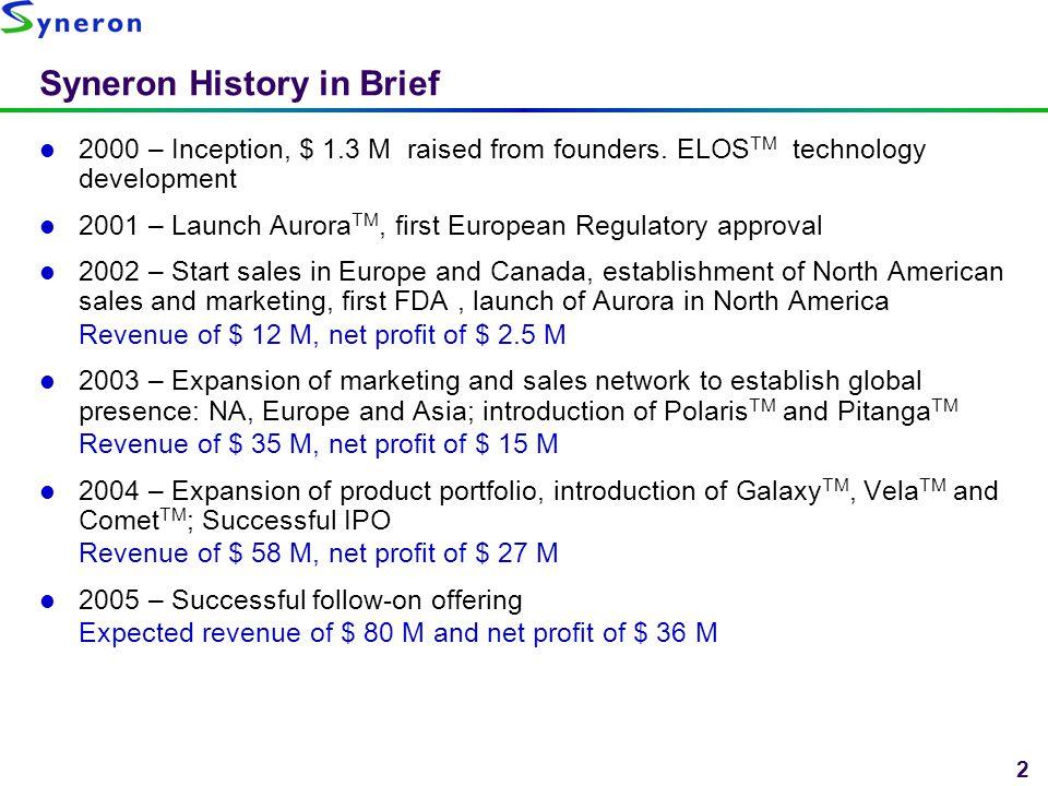 Syneron History in Brief