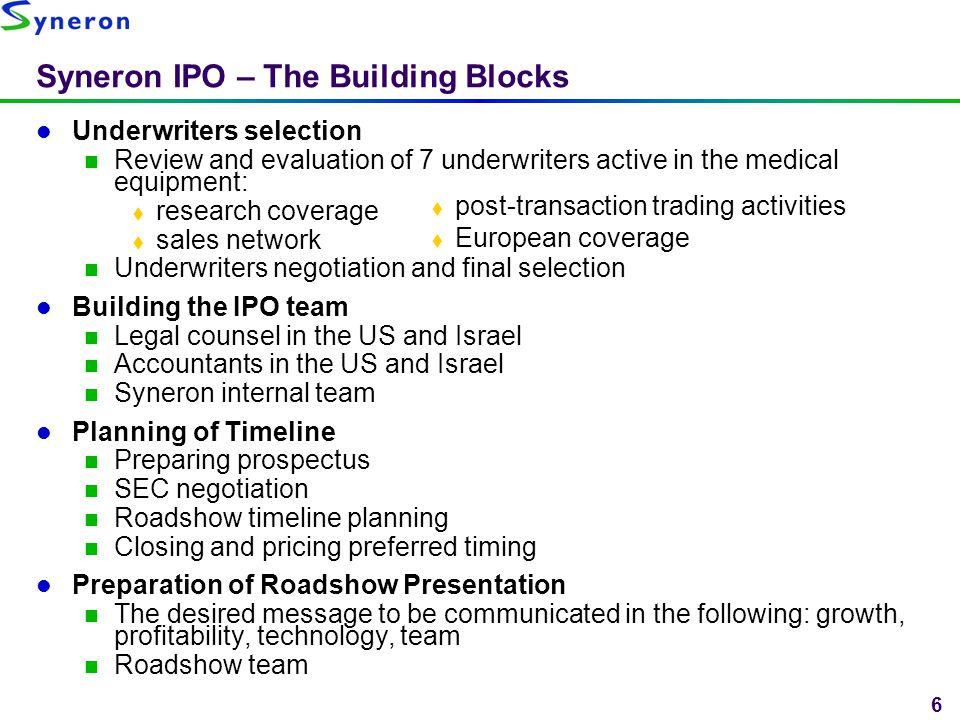 Syneron IPO – The Building Blocks