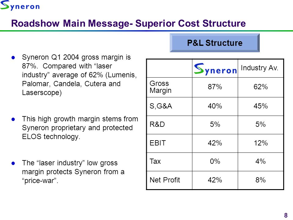 Roadshow Main Message- Superior Cost Structure