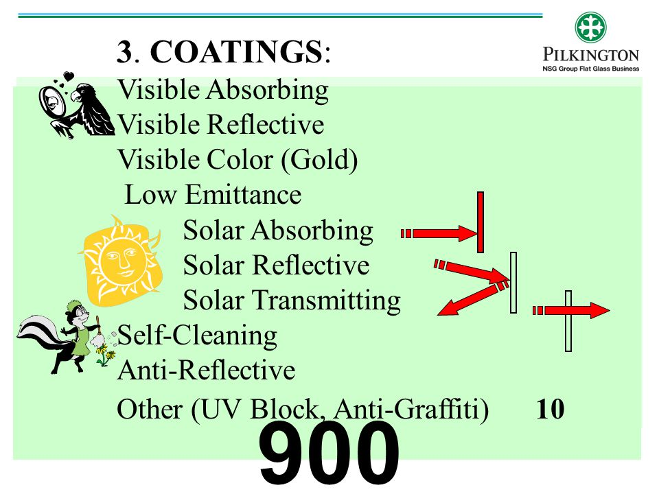 900 3. COATINGS: Visible Absorbing Visible Reflective