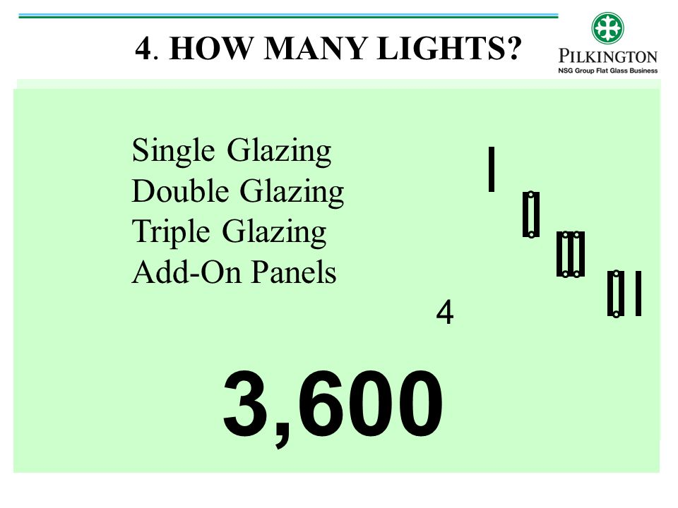 4. HOW MANY LIGHTS Single Glazing Double Glazing Triple Glazing Add-On Panels 4.