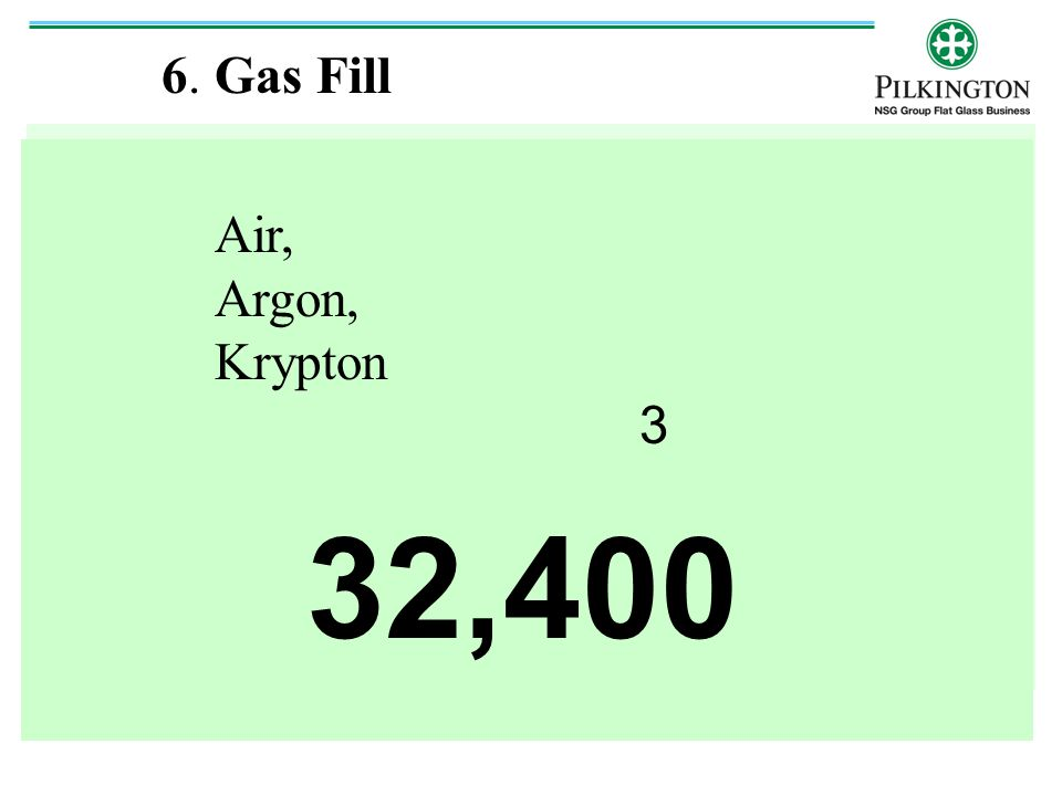 6. Gas Fill Air, Argon, Krypton 3 32,400