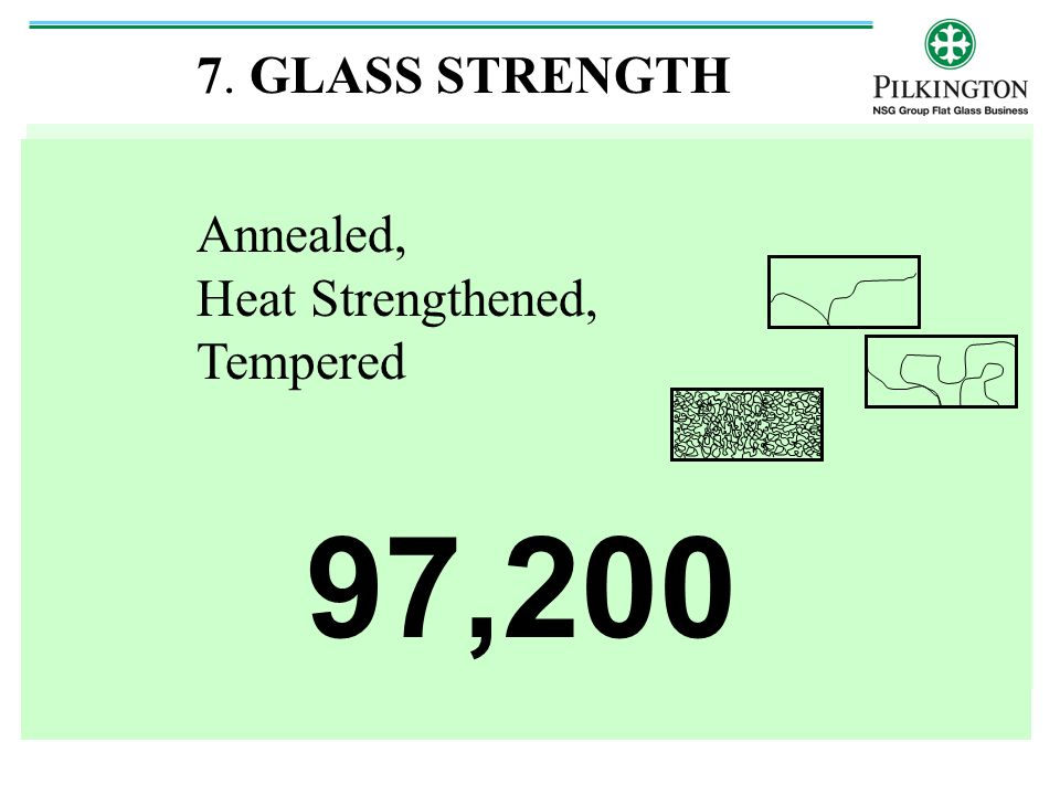 7. GLASS STRENGTH Annealed, Heat Strengthened, Tempered 97,200