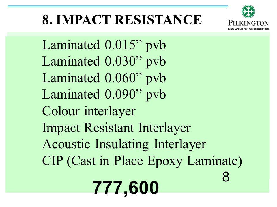 777,600 8. IMPACT RESISTANCE Laminated 0.015 pvb Laminated 0.030 pvb