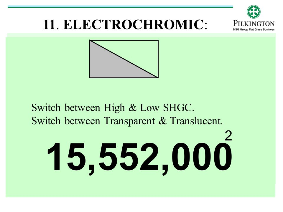 11. ELECTROCHROMIC: Switch between High & Low SHGC. Switch between Transparent & Translucent. 2.