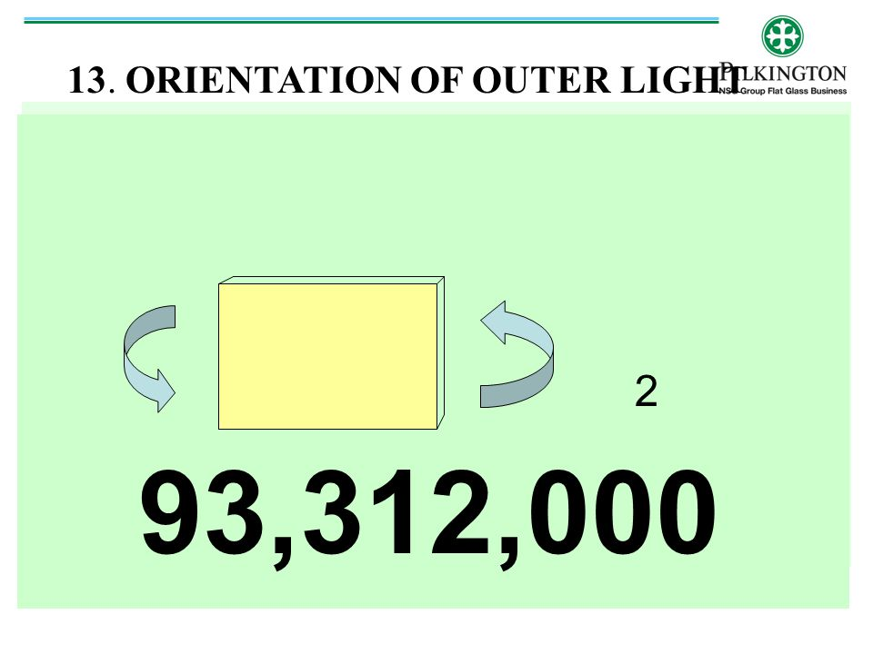 13. ORIENTATION OF OUTER LIGHT