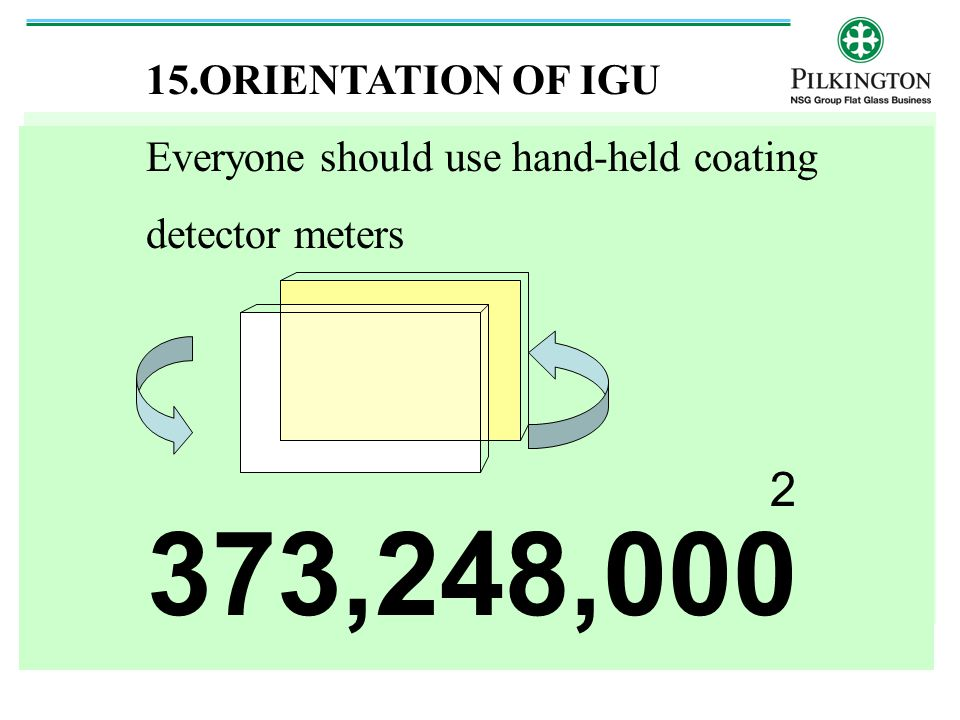 373,248,000 2 ORIENTATION OF IGU Everyone should use hand-held coating