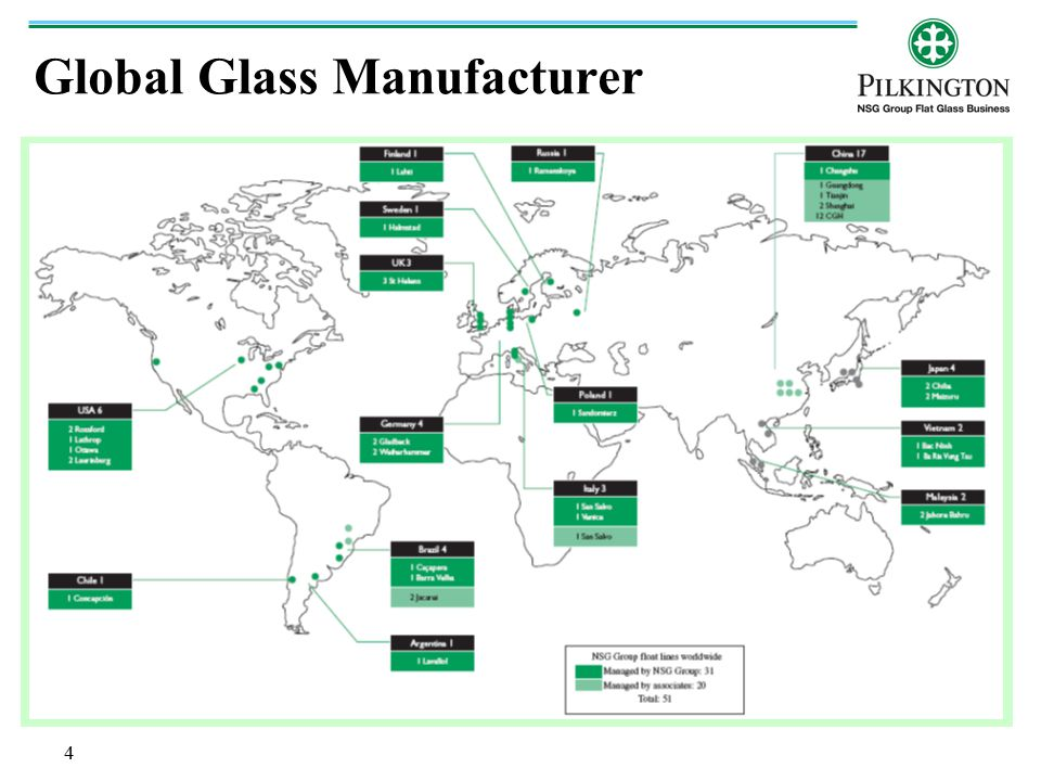 Global Glass Manufacturer